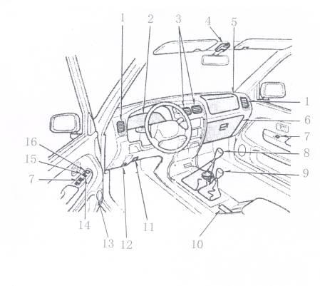 1)Боковые воздуходувы